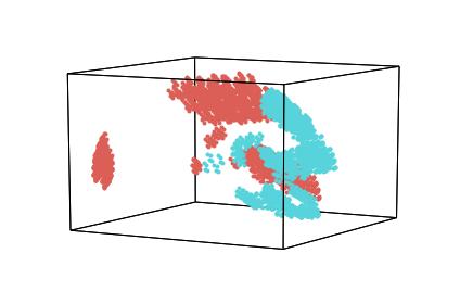 DataGeometry objects (geo) — hypertools 0 5 0 documentation