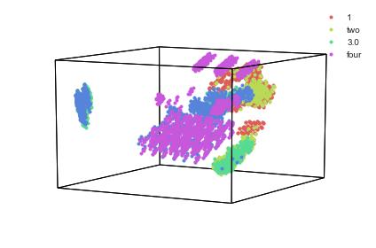 Plotting — hypertools 0 5 0 documentation