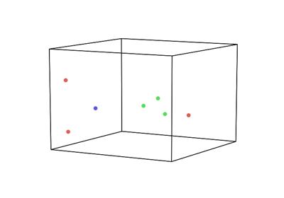 Gallery Of Examples Hypertools 0 5 0 Documentation